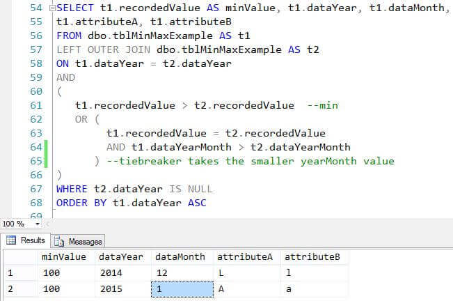 sql how to find data with min value