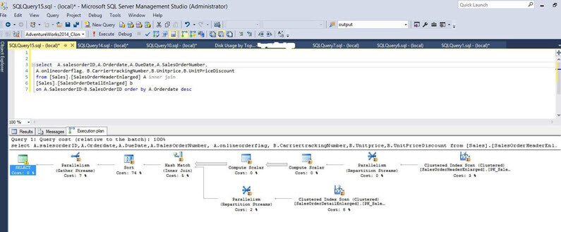 Execution plan comparison on Source and Cloned SQL Server database
