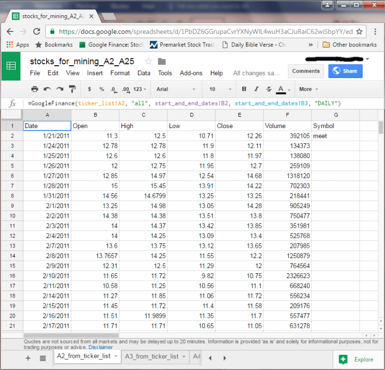 Data from Google Finance web site including date, open, high, low, close and volume