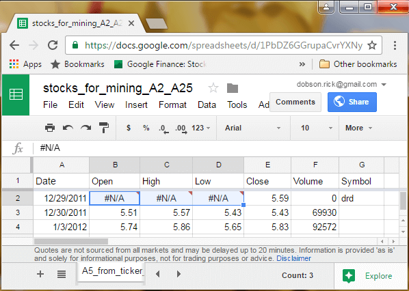 Missing data from the Google Finance web site