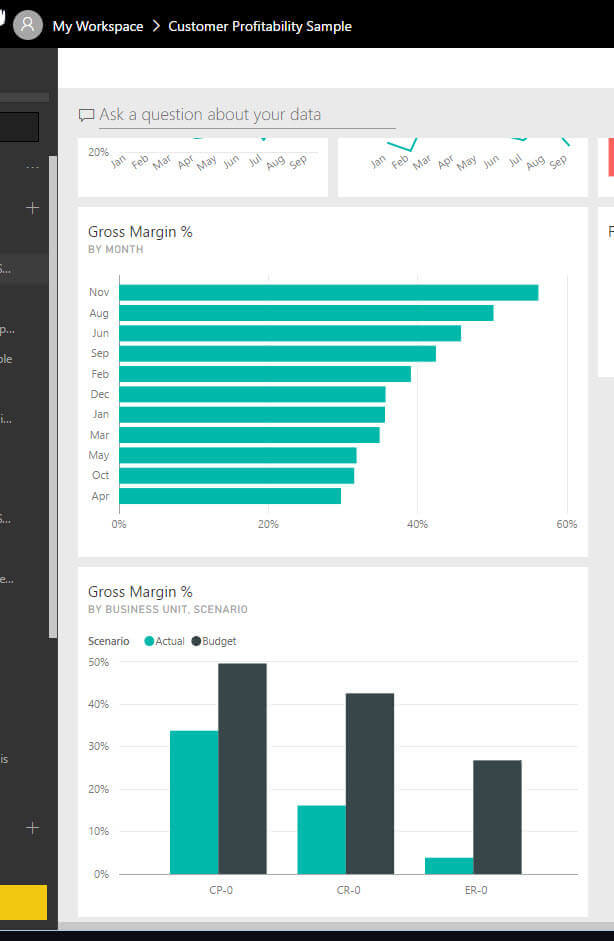 Pinned Visual Result in Power BI