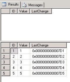 all of the data in the source table will be inserted into the target table, because the target table is empty