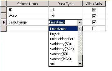 Data Types in SQL Server
