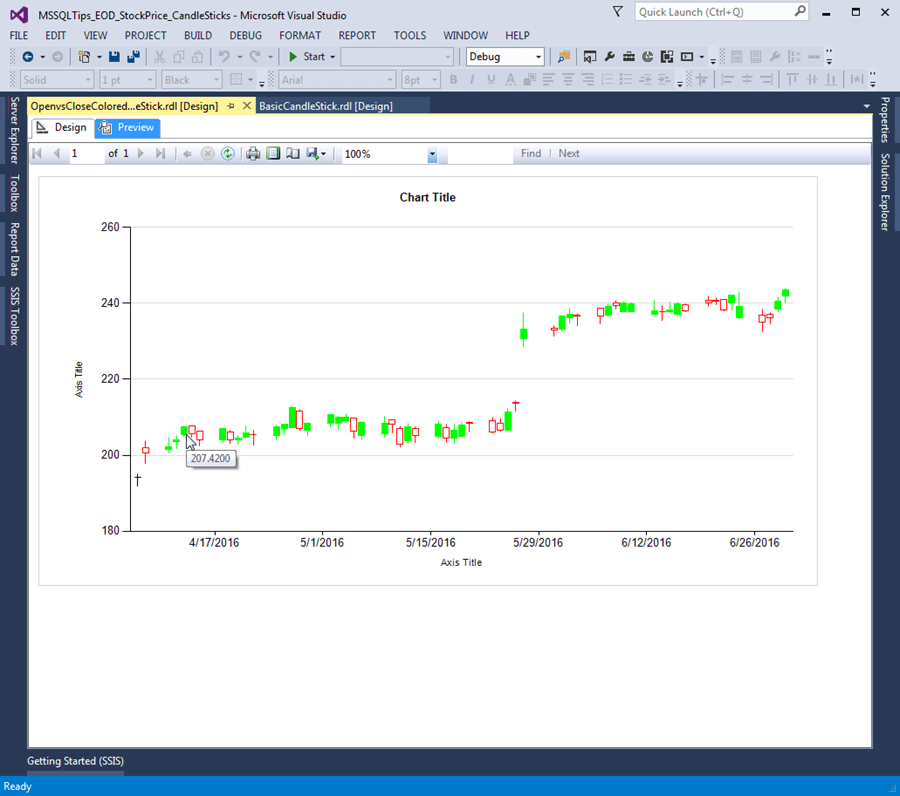 SSRS Preview of the CandleStick Report