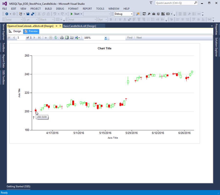 OpenvsCloseColoredCandleStick.rdl chart file represents bars in the standard way for stock traders