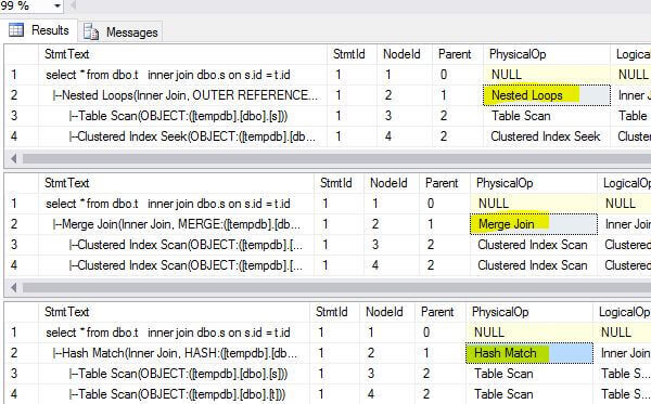 Technical Interview Questions for a Senior SQL Server DBA