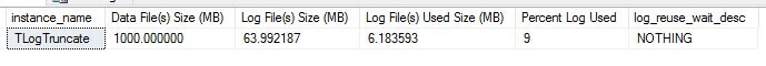 physical transaction log file size remains at 64MB, but now the log file size used is only 6MB after log truncation