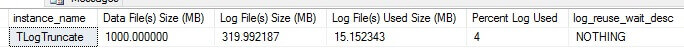 log file used size is now 15MB indicating the transaction log has now been truncated and the inactive portion of the log file has been marked to be reused