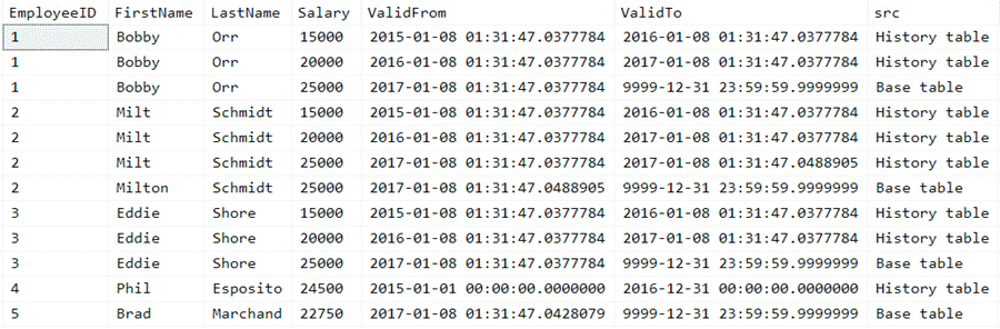 Managing Temporal Table History in SQL Server 2016