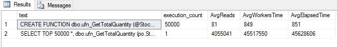 check on SQL Server DMV sys.dm_exec_query_stats