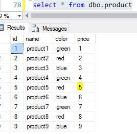Advanced use of the sql server order by clause we can see the median value is 5 for price so to calculate this in t sql we can use the following code ccuart Gallery