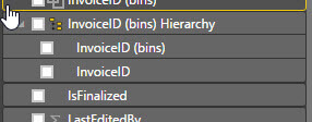 New Hierarchy Result in Power BI