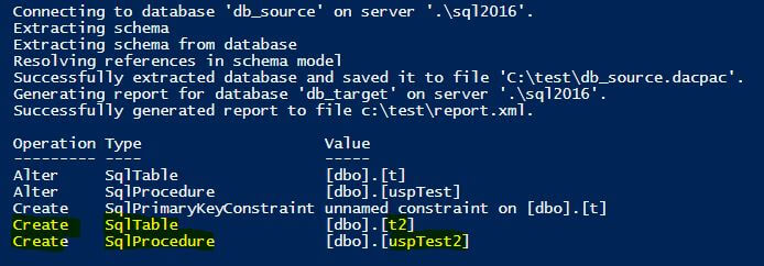 PowerShell results of adding new SQL Server database objects