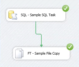 SSIS Package Overview