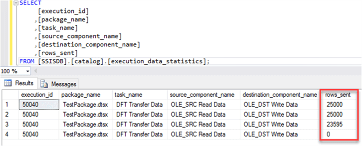 rows sent via SSIS verbose logging level