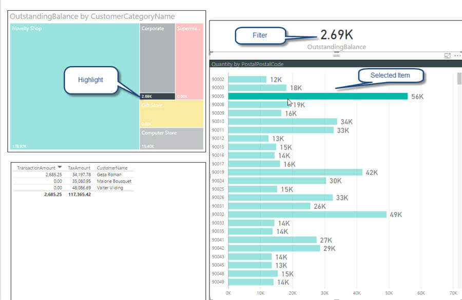 Dashboard filter and highlight in Power BI