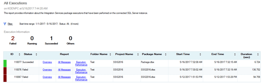 all execution ssis catalog