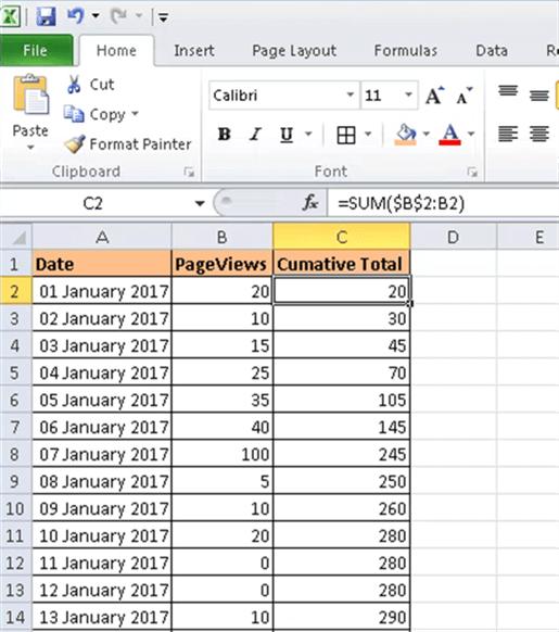 Calculating MTD, QTD, YTD, Running and Cumulative Total in
