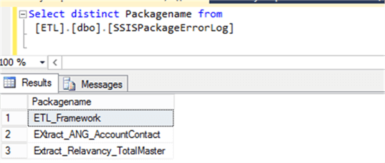 PackageNames - Description: Query to get the Distint package names