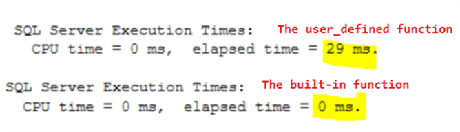 Execution Times for STRING_SPLIT Function