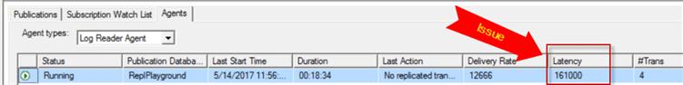 Monitor SQL Replication Log Reader Agent Latency