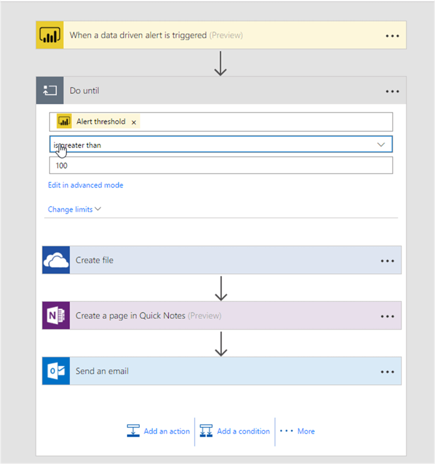 Flow 2 - Description: Flow with OneDrive, OneNote, and Outlook