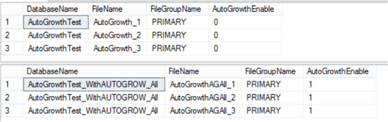is_autogrow_all_files property that specifies if the database files within the same filegroup will be grown together or is not enabled as is the case with the second database