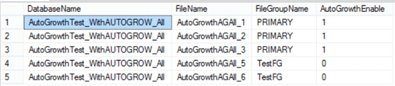 The two new data files under the TestFG filegroup will be shown in the below result, with the is_autogrow_all_files attribute not enabled by default on that data files