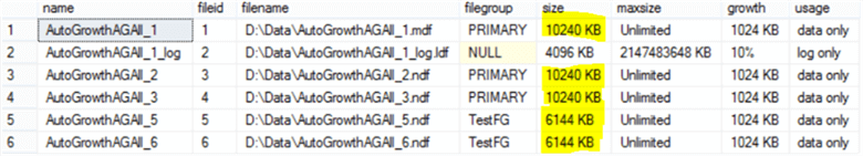 database data files 1, 2 and 3 under the PRIMARY filegroup are expanded to the same size, and the database data files 4 and 5 under the TestFG filegroup are expanded to the same size