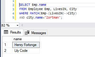 To get list of Employee who live in city Zortman in SQL Server 2017