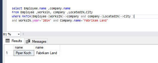To get Employee and Company Name where employee works in company Fabrikam Land and working since 2014 in SQL Server 2017