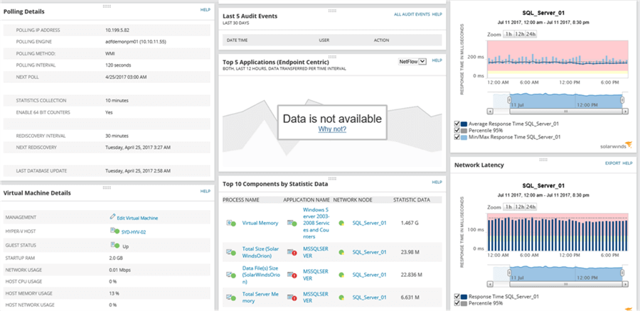 Additional Server Dashboard details - Description: Additional Server Dashboard details