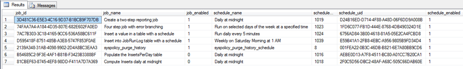 SQL Server Agent Jobs that have a schedule with schedule identifiers