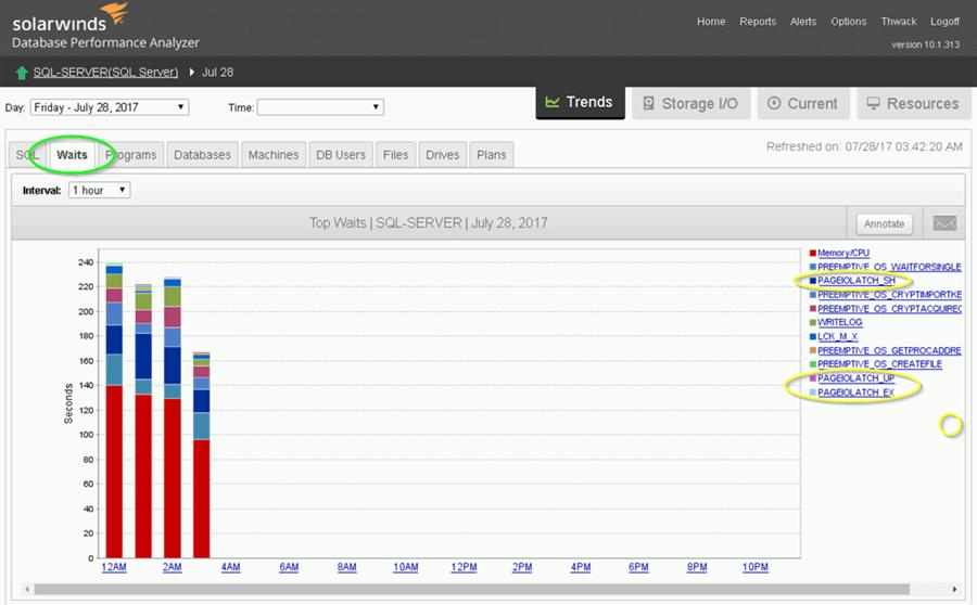 Using SolarWinds Database Performance Analyzer to Diagnose P
