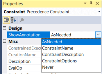 showannotation property in SQL Server Integration Services