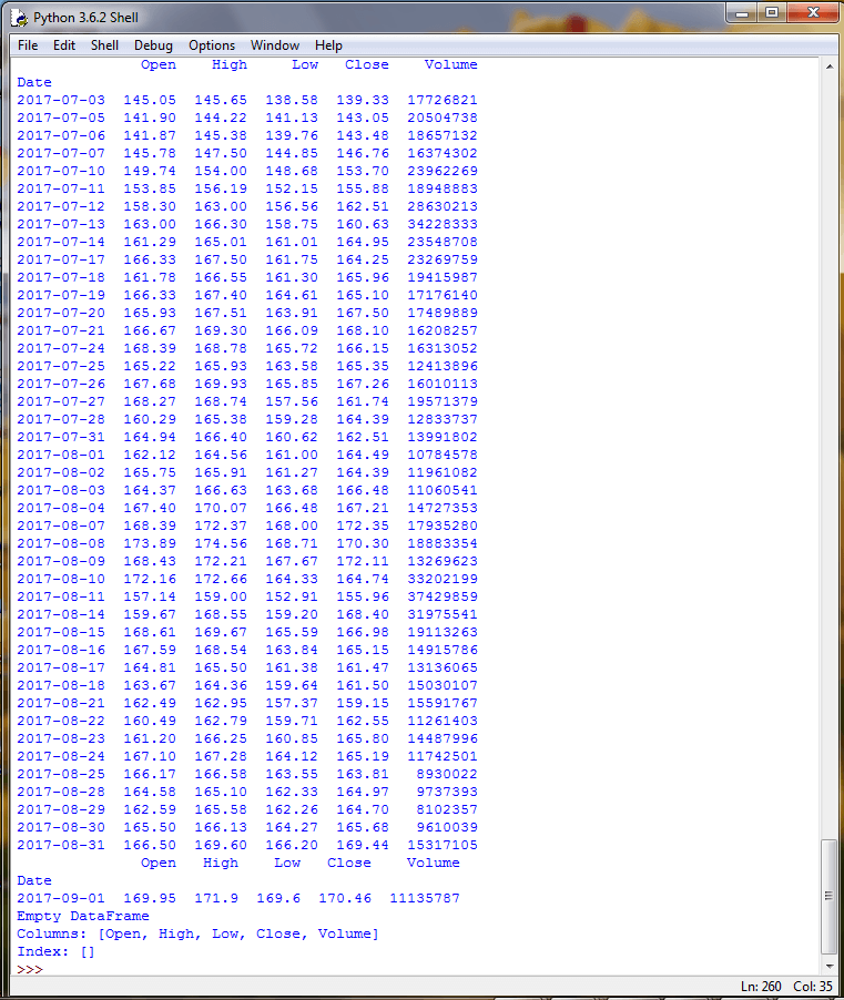 Date, Open, High, Low, Close values for a single stock in addition to the volume
