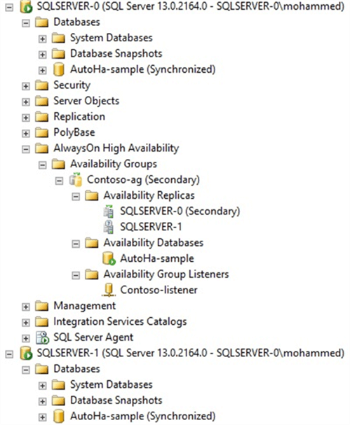 Review SQL Azure AlwaysOn Configuration