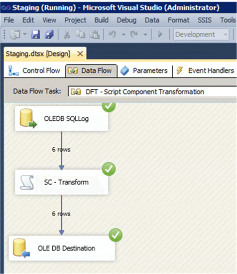 SSIS Successful Execution - Description: SSIS Successful Execution