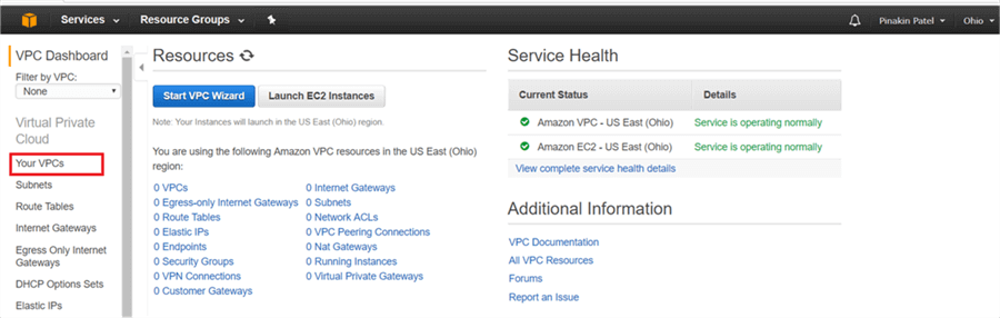 VPC dashboard page, click on Your VPCs. - Description: VPC dashboard page, click on Your VPCs.