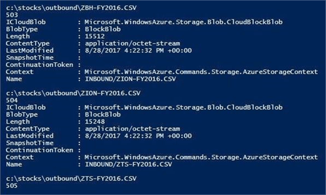 Bulk Insert Data into a Azure SQL Database with PowerShell
