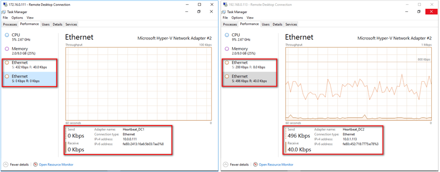 Ethernet Performance in Windows Task Manager