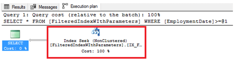 SQL Server Query Plan using the Filtered Index