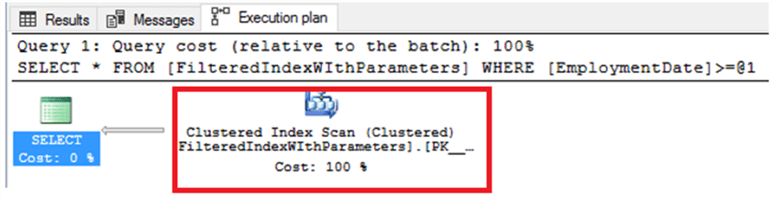 SQL Server Query Plan not using the Filtered Index