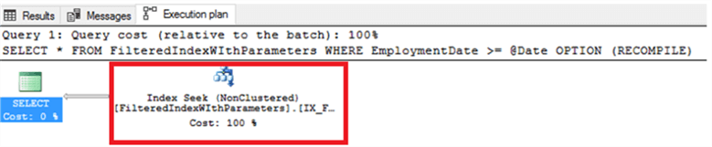 SQL Server Query Plan with Recompile Option uses the Filtered Index
