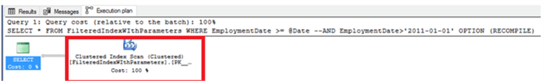 SQL Server Query Plan with Recompile Option that does not use the Filtered Index