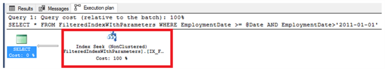 SQL Server Query Plan with date parameters that uses the Filtered Index