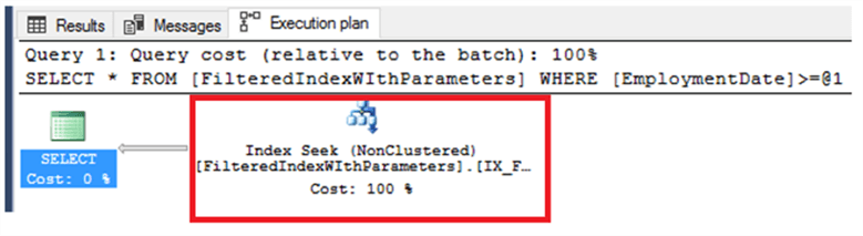 SQL Server Query Plan with Dynamic SQL that uses the Filtered Index