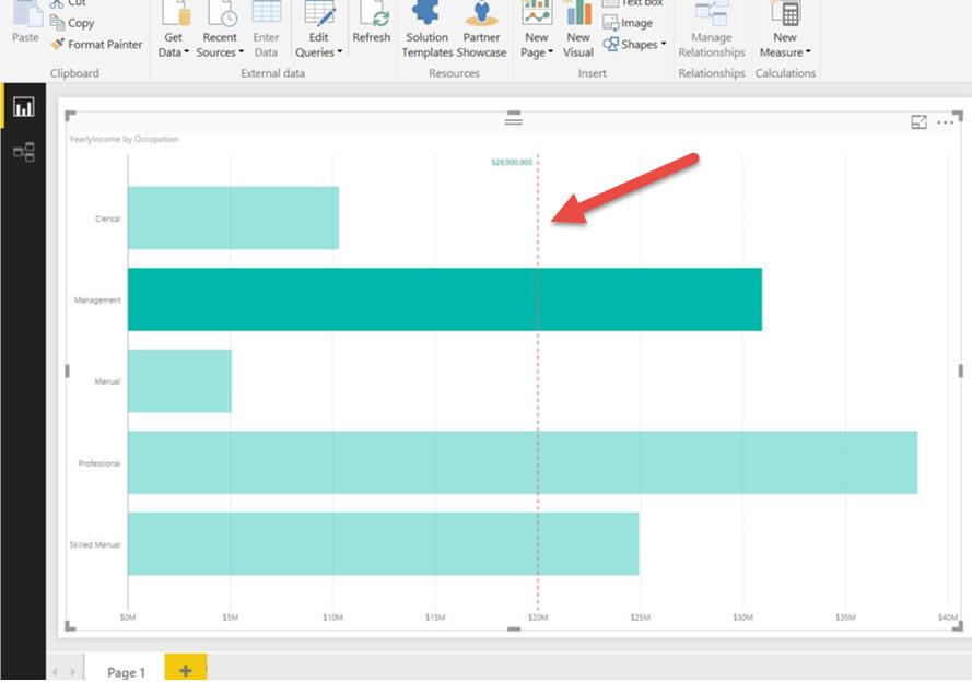 Constant line on the Power BI chart