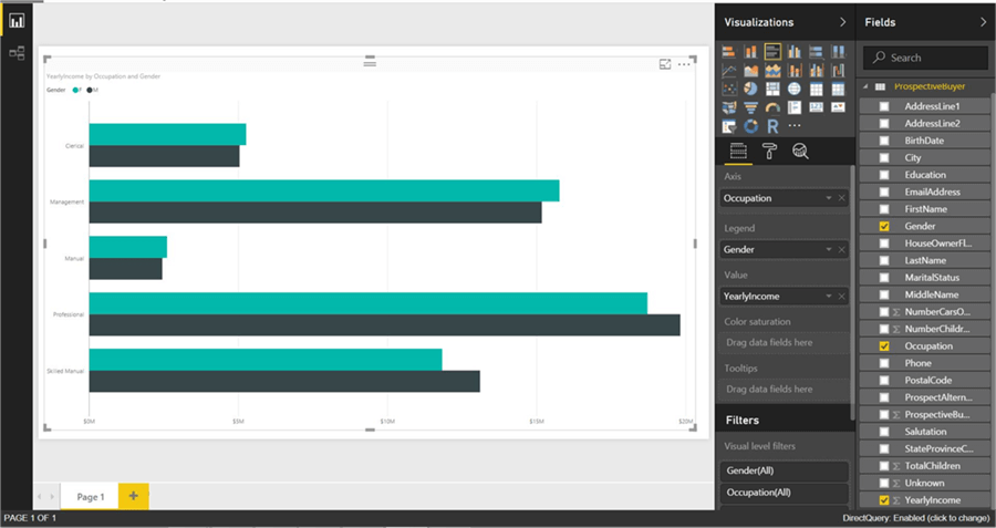 Clustered Bar Chart in PowerBI - Description: Clustered Bar Chart