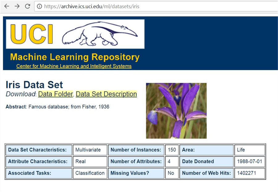 UCI Machine Learning Repository - Description: UCI